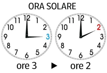 ORA SOLARE - Questa notte lancette indietro di unora allo scoccare delle 3