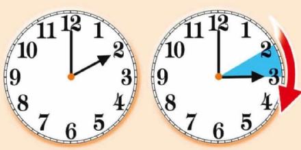 TORNA LORA LEGALE: Alle 2, lancette avanti di unora fino allultima domenica di ottobre