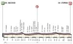 CICLISMO - Torna il Gran Piemonte: la Reale sarà di nuovo protagonista - immagine 1