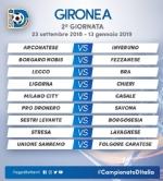 CALCIO SERIE D - Borgaro Nobis nel girone A: ecco il calendario del campionato - immagine 2