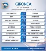 CALCIO SERIE D - Borgaro Nobis nel girone A: ecco il calendario del campionato - immagine 4
