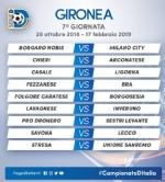 CALCIO SERIE D - Borgaro Nobis nel girone A: ecco il calendario del campionato - immagine 7