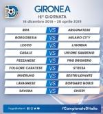 CALCIO SERIE D - Borgaro Nobis nel girone A: ecco il calendario del campionato - immagine 16