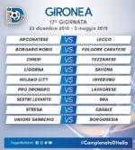 CALCIO SERIE D - Borgaro Nobis nel girone A: ecco il calendario del campionato - immagine 17