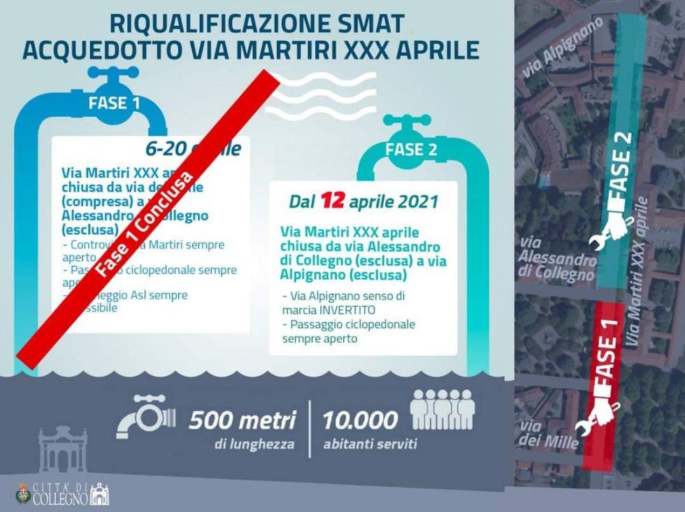 COLLEGNO - Riqualificazione dell'acquedotto di via Martiri: seconda fase anticipata a lunedì 12